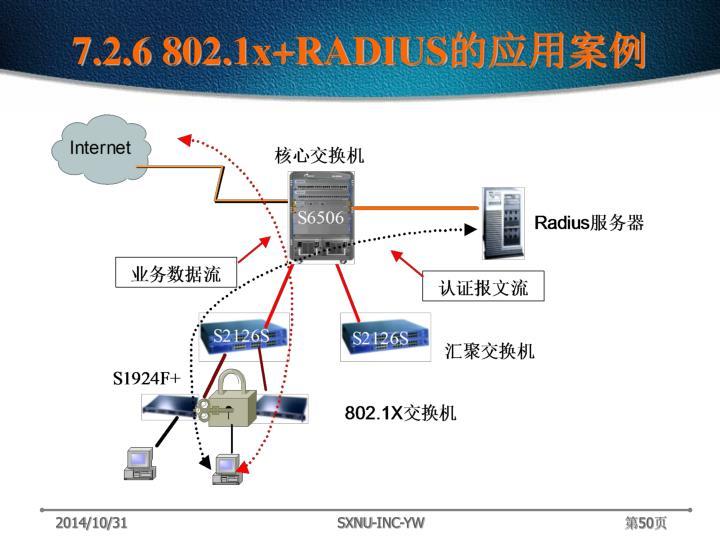 7.2.6 802.1x+RADIUS