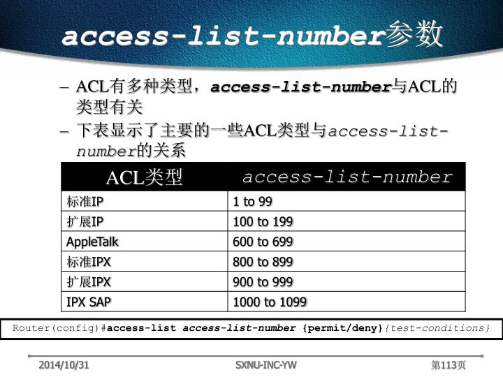 access-list-number