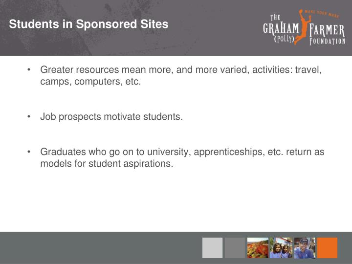 Students in Sponsored Sites