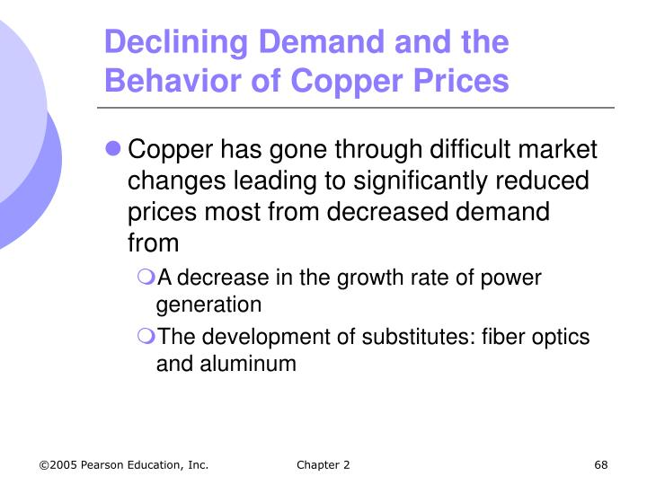 Declining Demand and the Behavior of Copper Prices