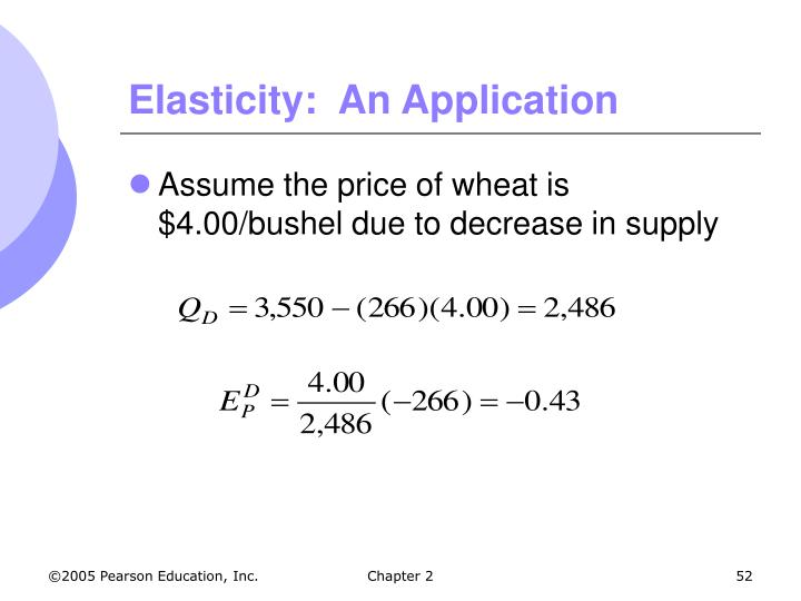 Elasticity:  An Application