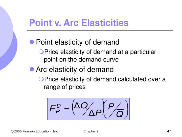 Point v. Arc Elasticities