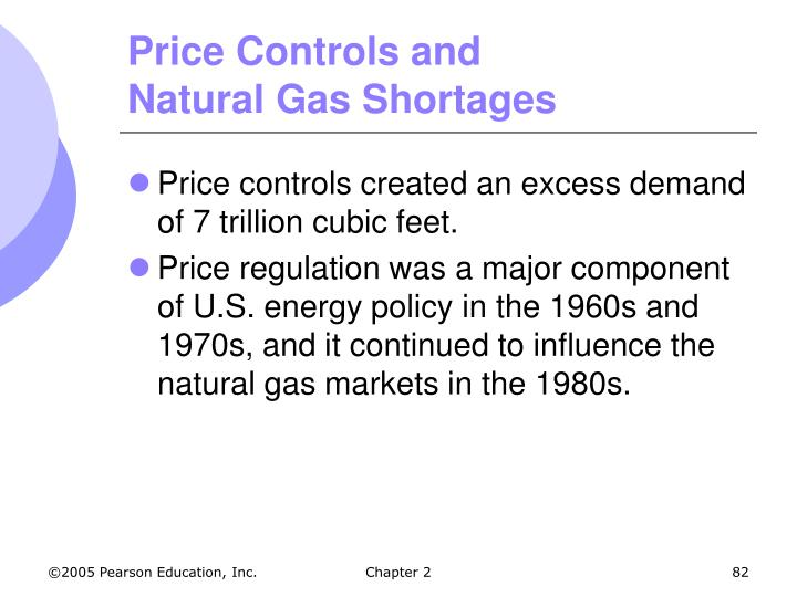 Price Controls and