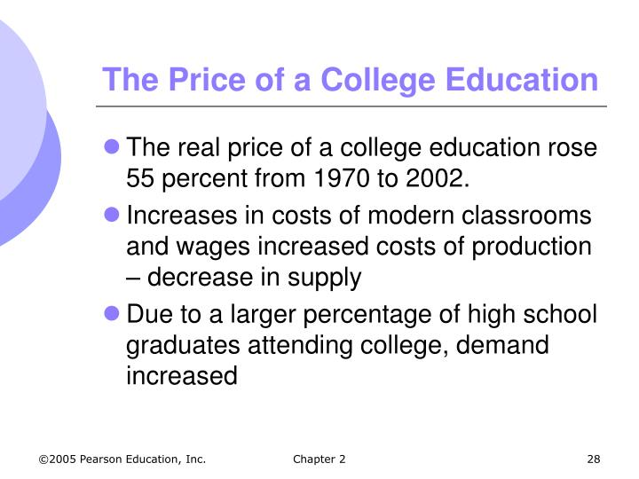 The Price of a College Education