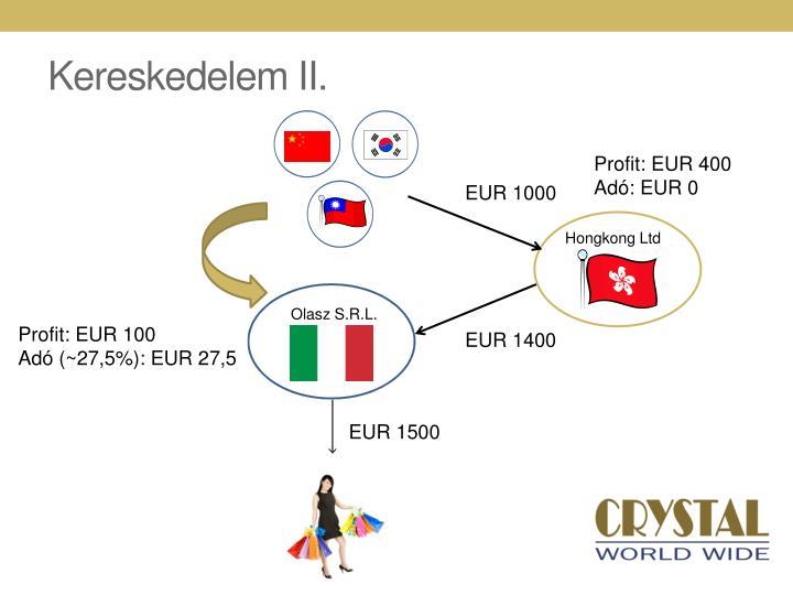 EUR 1000
