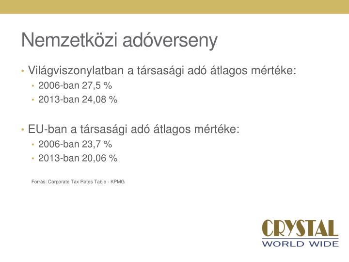 Nemzetközi adóverseny