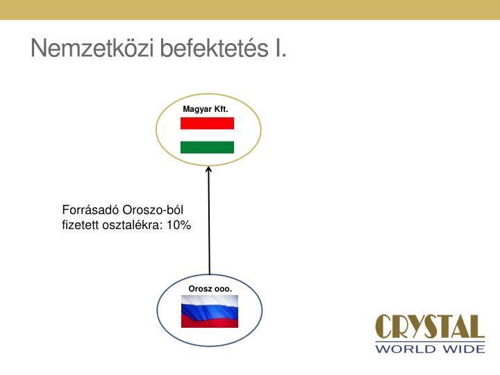 Forrásadó Oroszo-ból fizetett osztalékra: 10%