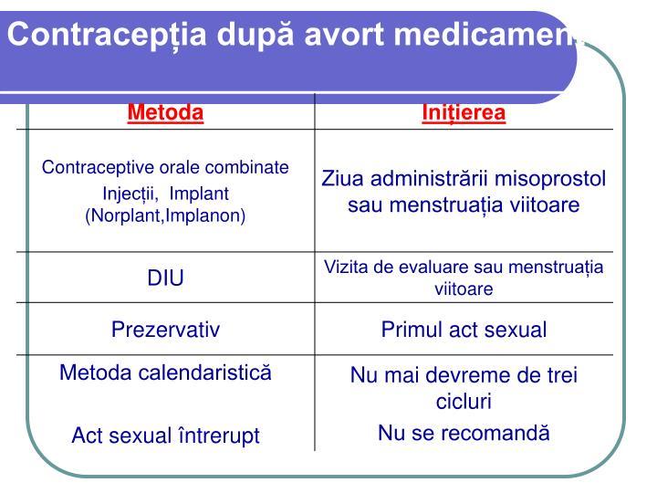 Contracepția după avort medicamentos