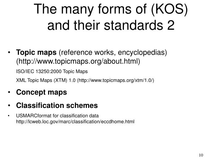 The many forms of (KOS)