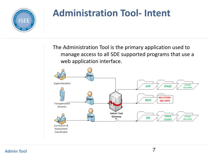 Administration Tool- Intent