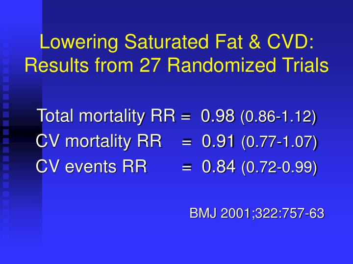 Lowering Saturated Fat & CVD: