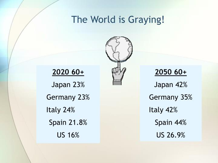 The World is Graying!