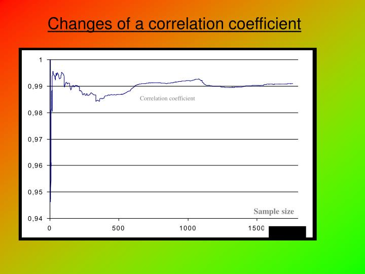Changes of a correlation coefficient