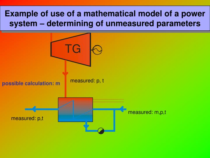 Example of use of a mathematical model of a power system – determining of unmeasured parameters