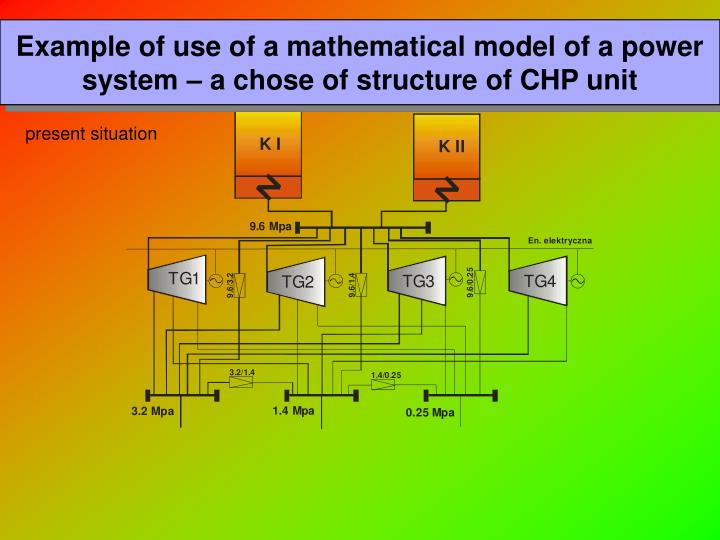 Example of use of a mathematical model of a power system –
