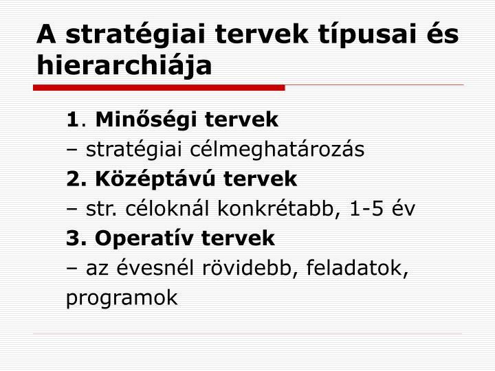 A stratégiai tervek típusai és hierarchiája