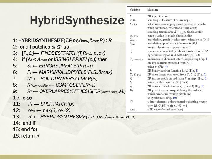 HybridSynthesize