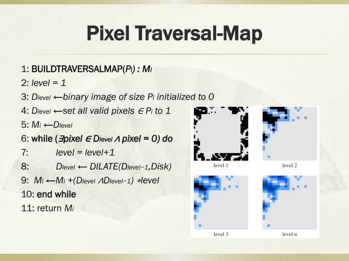 Pixel Traversal-Map