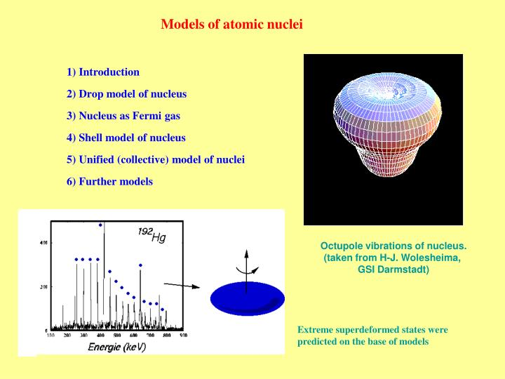 Models of atomic nuclei
