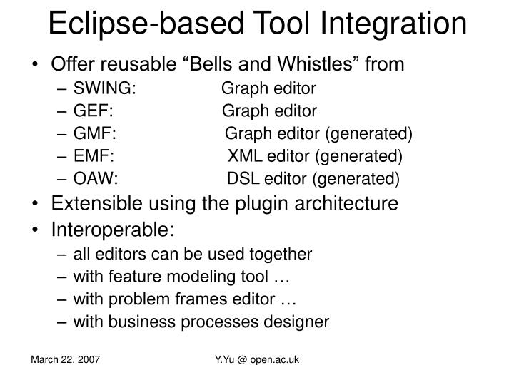 Eclipse based tool integration