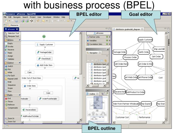with business process (BPEL)