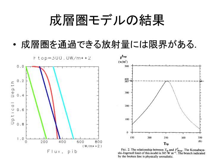 成層圏モデルの結果