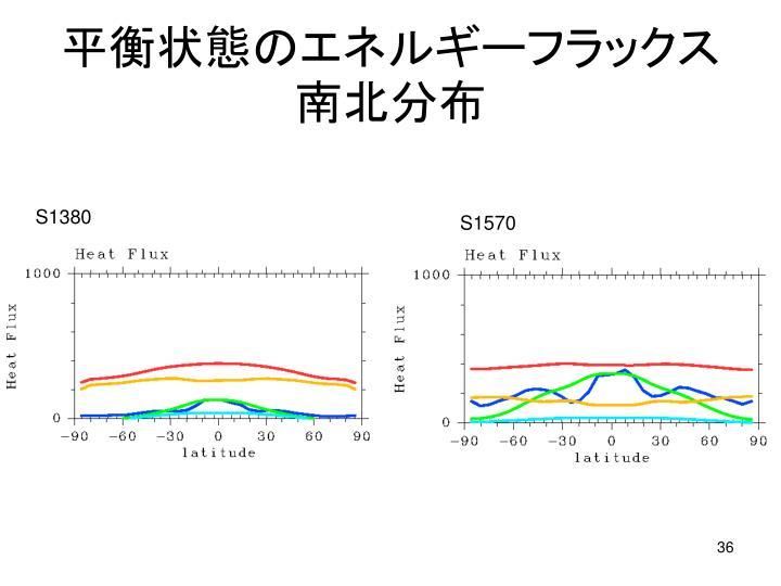 平衡状態のエネルギーフラックス南北分布