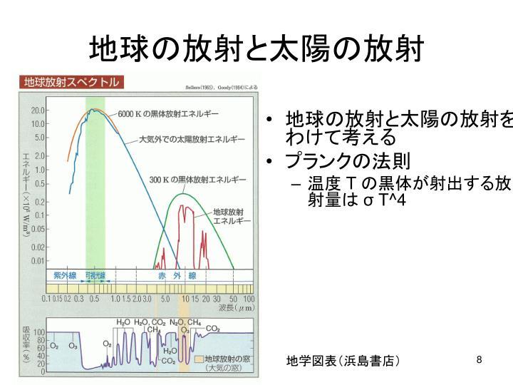 地球の放射と太陽の放射