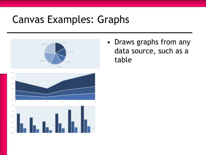 Canvas Examples: Graphs
