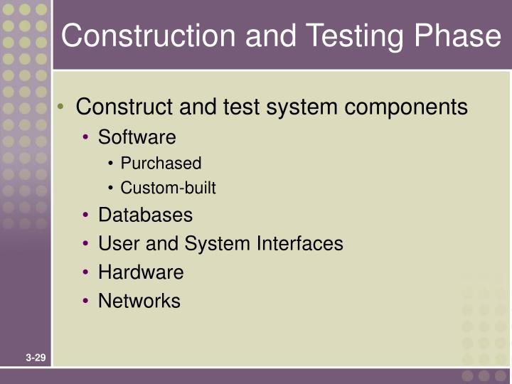 Construction and Testing Phase