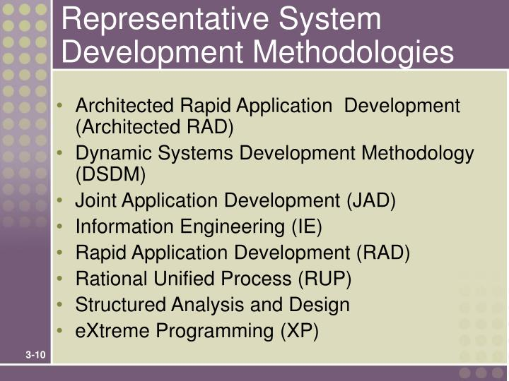 Representative System Development Methodologies
