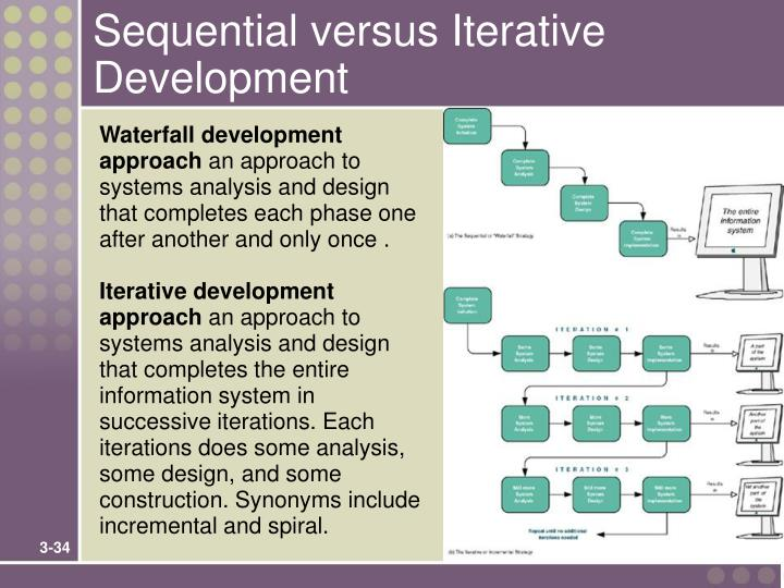 Sequential versus Iterative Development
