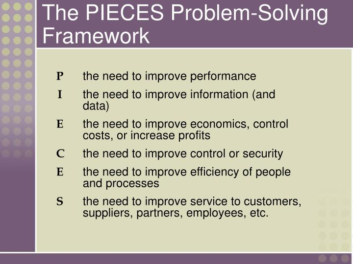 The PIECES Problem-Solving Framework