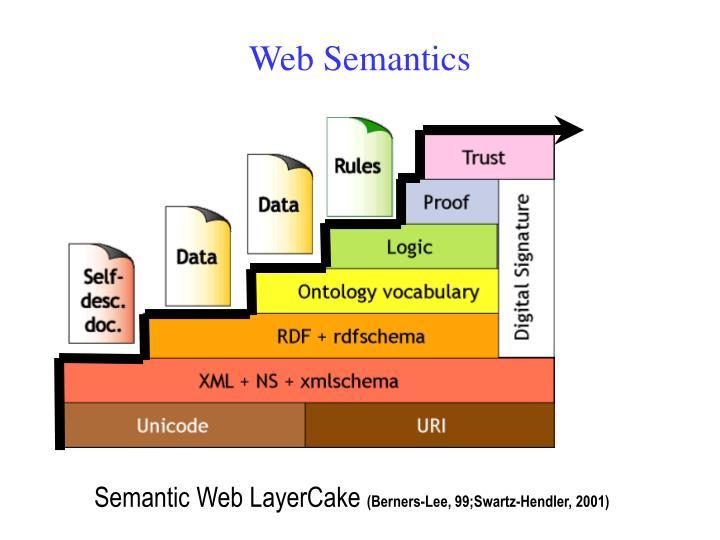 Web Semantics