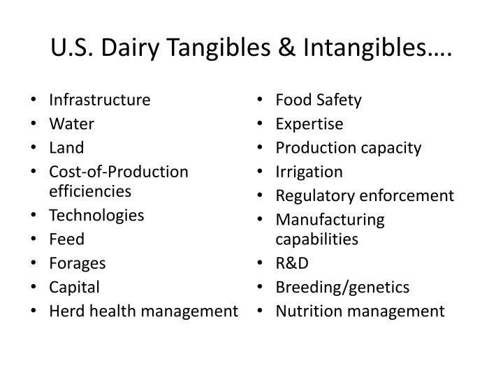 U.S. Dairy Tangibles & Intangibles….