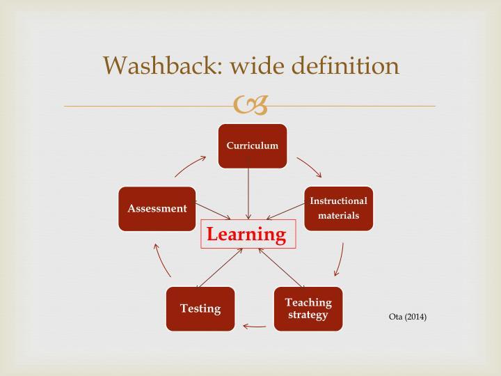 Washback
