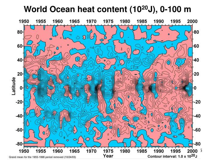 World Ocean heat content (10