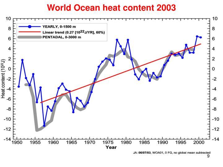World Ocean heat content 2003