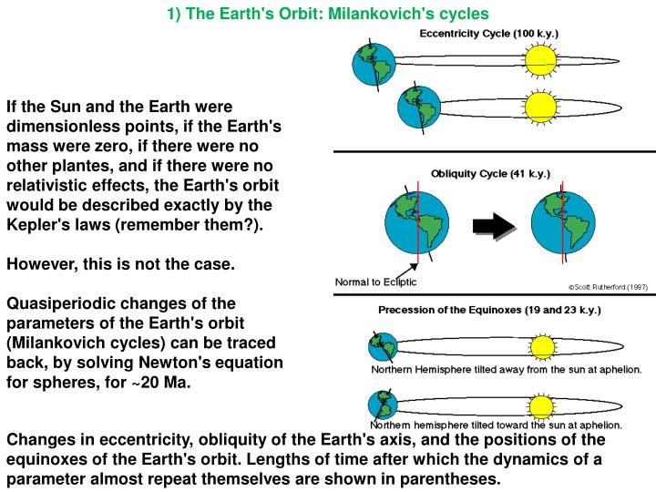 1) The Earth's Orbit: Milankovich's cycles