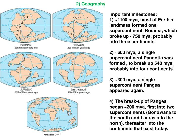 2) Geography