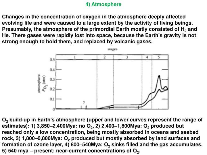 4) Atmosphere