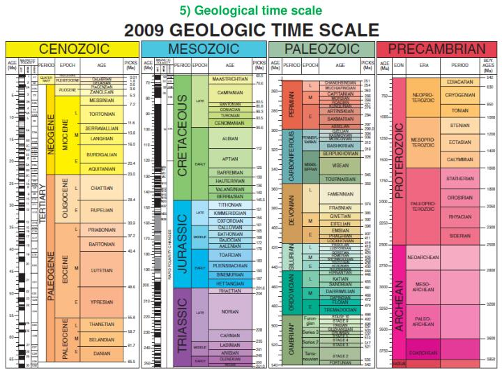 5) Geological time scale