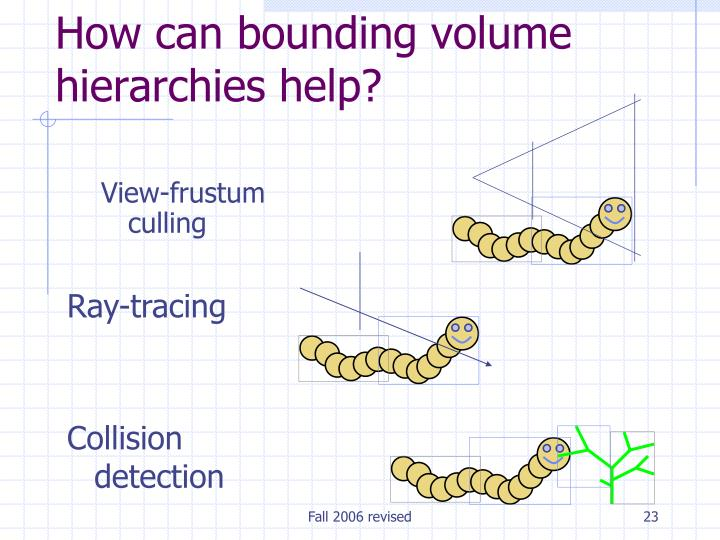 How can bounding volume hierarchies help?