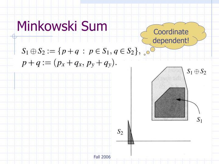 Minkowski Sum