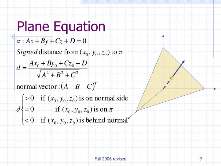 Plane Equation