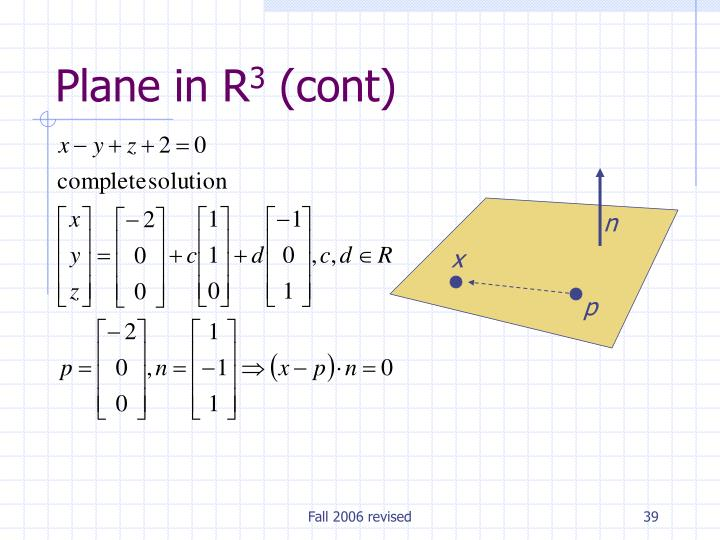 Plane in R
