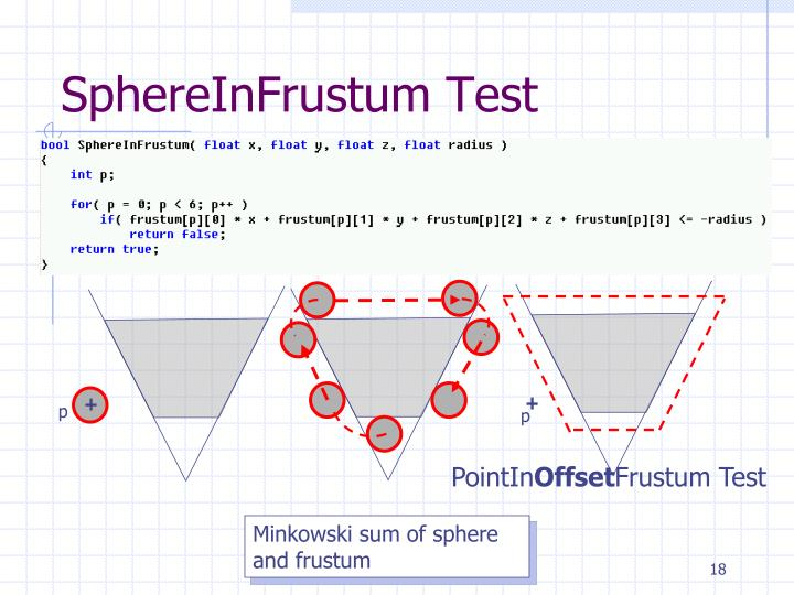 SphereInFrustum Test