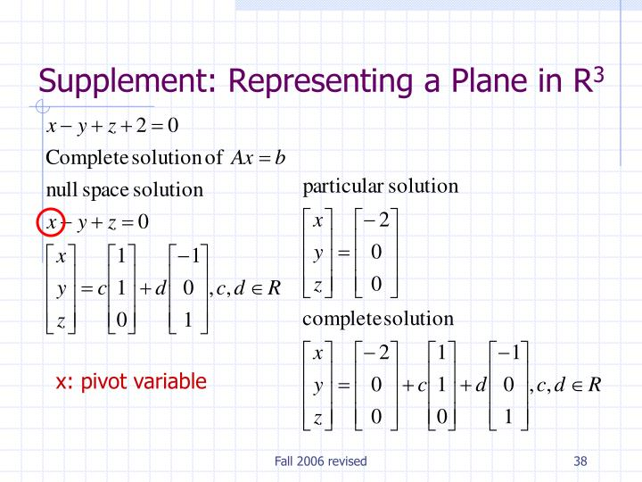 Supplement: Representing a Plane in R