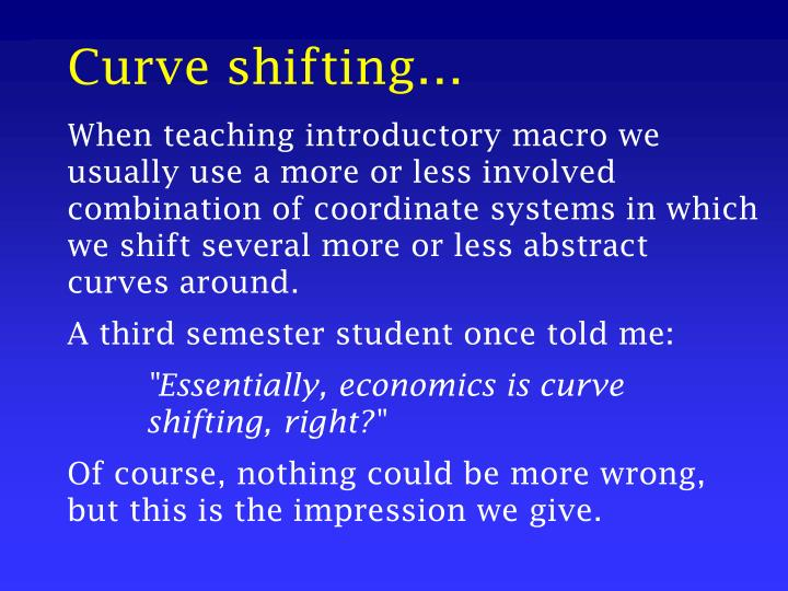 Curve shifting