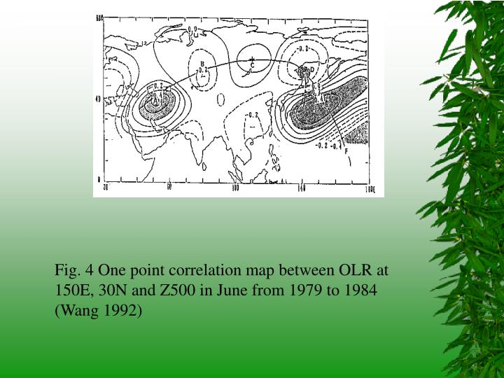 Fig. 4 One point correlation map between OLR at 150E, 30N and Z500 in June from 1979 to 1984 (Wang 1992)